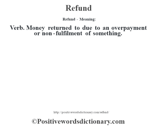 Refund - Meaning:   Verb. Money returned to due to an overpayment or non-fulfilment of something.